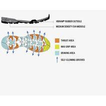 Scarpa - Buty męskie Hydrogen Hike GTX
