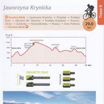 Compass - Przewodnik Beskid Sądecki i Sądecczyzna na rowerze