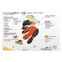Buty męskie biegowe Tecnica Inferno Xlite 3.0